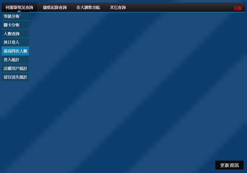 遊戲後端網頁工具